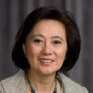 Luz Fonacier, MD