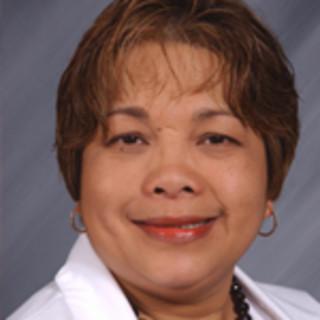Pilar Gonzales, MD