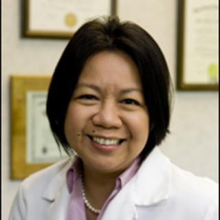 Ma. Lourdes De Asis, MD