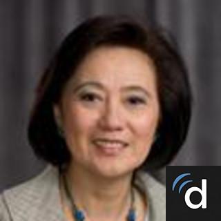 Dr  Luz Fonacier, Allergist-Immunologist in Mineola, NY | US