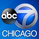 Chicago Hospitals Seeing Double Number of COVID-19 Patients in ICU, Health Officials 'Better Prepared' for 2nd Surge