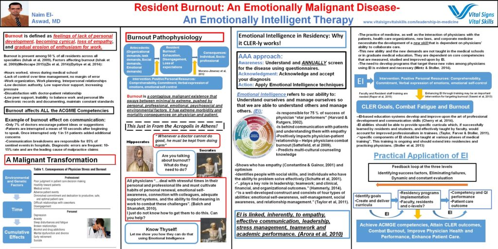 resident physician common recipients of stress and burnout