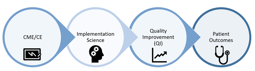 14 points of implementing quality improvement (2) mgc1 total quality management deming's 14 points of quality- 1) what are the benefits of implementing a total quality management system.